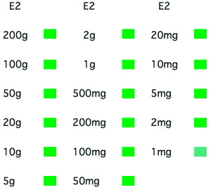 E Grade Weights